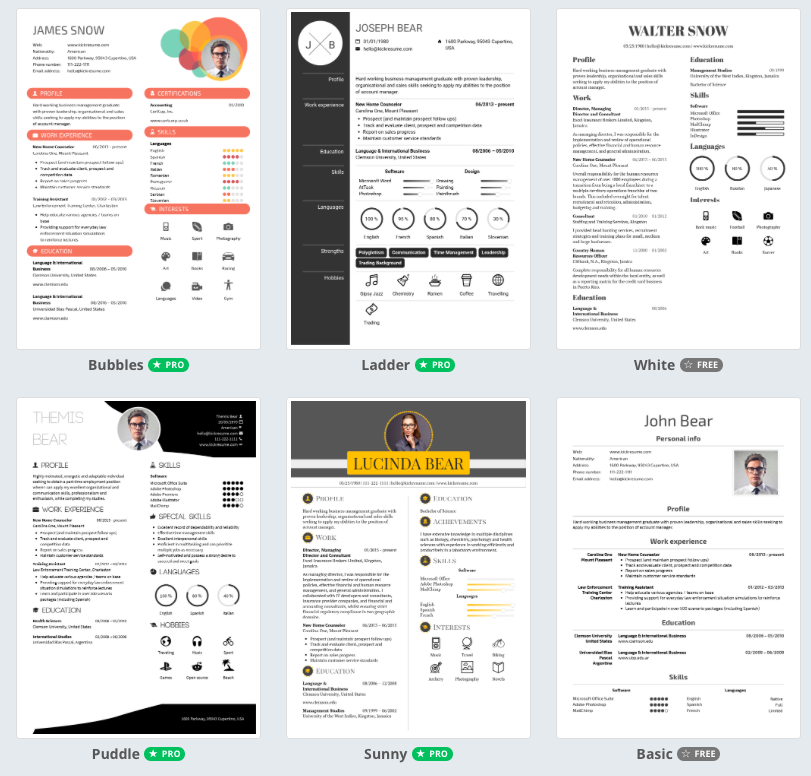 cara mudah buat resume