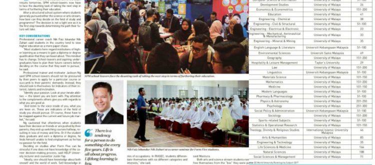 nik-faiz-career-expert-malaysia