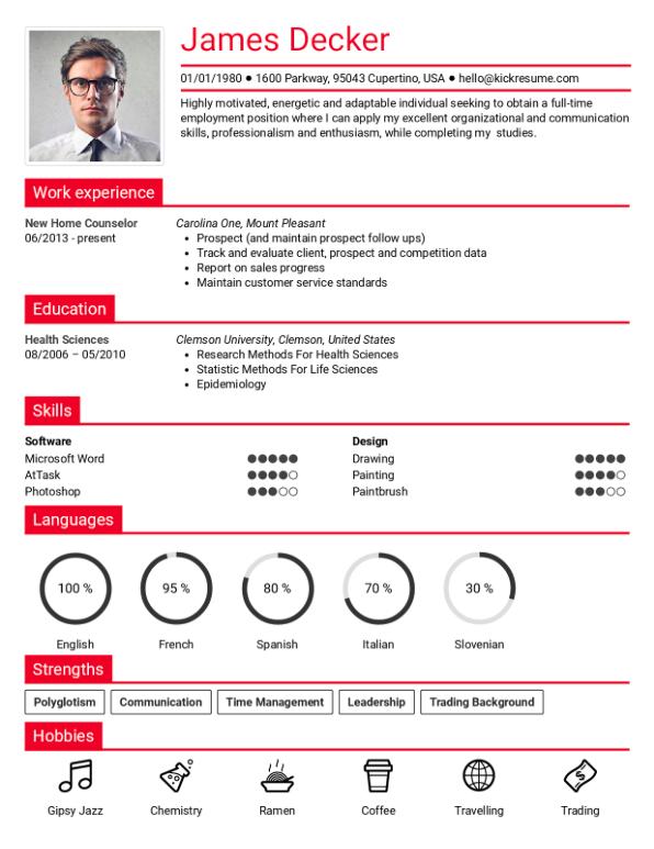 Cara Mudah Buat Resume Online Panduan Lengkap The Career Expert